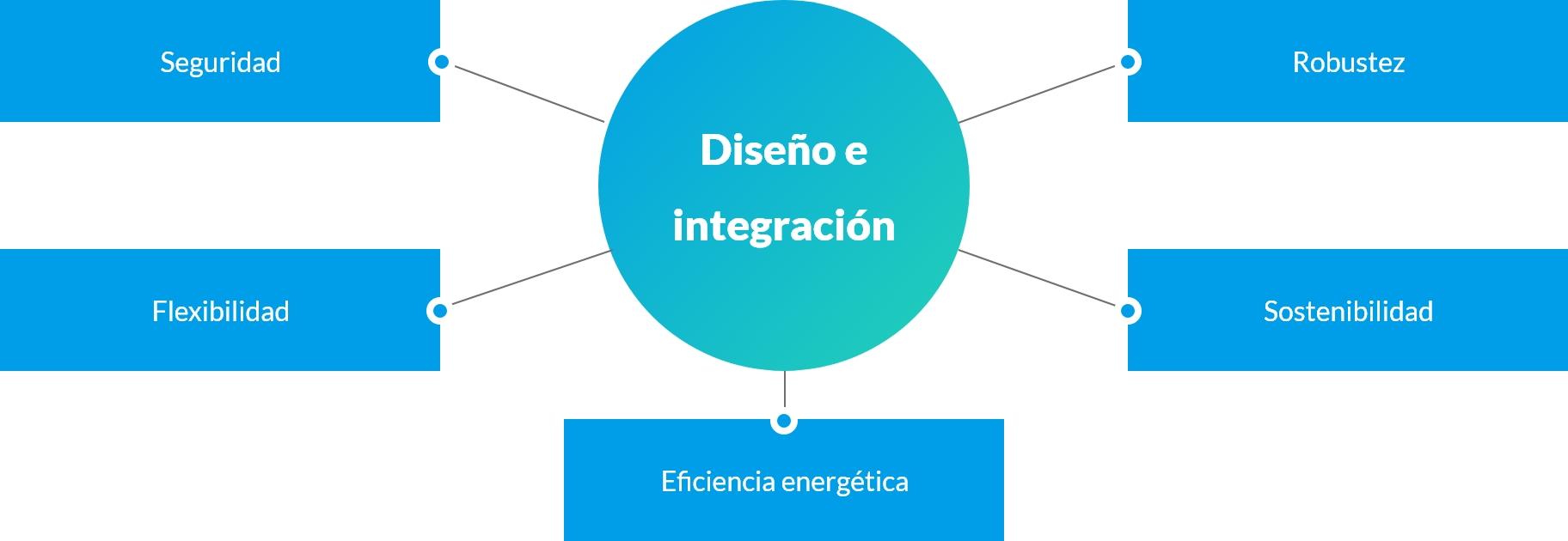 biomasa proceso
